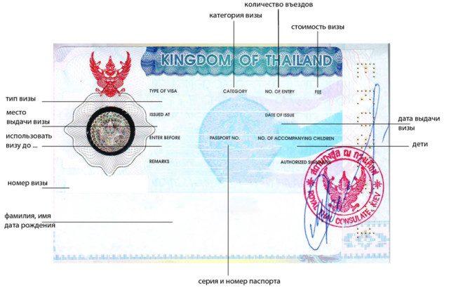 viza-v-tailand-2-640x430