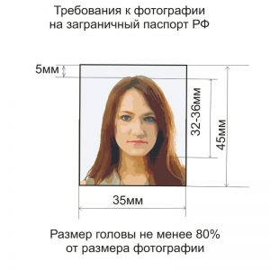 oformit-zagranpasport-6