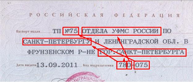 spravochnik-kodov-podrazdeleniya-ufms-rossii