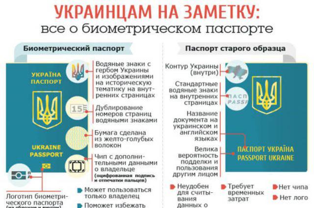 zagranpasport-v-konsulstve-ukrainy-3