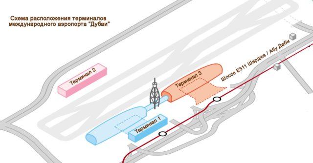 tranzitnaya-viza-v-dubai-6