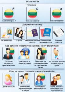 viza-v-litvu-dlya-ukraincev
