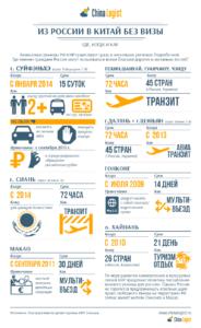 viza-v-pekin-dlya-rossiyan (2)