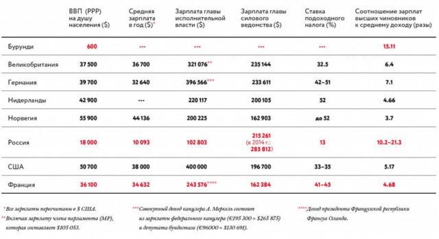 emigraciya-v-norvegiyu (3)