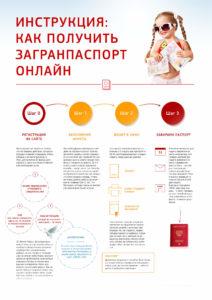 kak-poluchit-zagranpasport-v-moskve (3)
