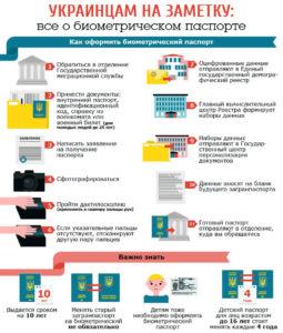 skolko-stoit-sdelat-zagranpasport-v-ukraine (4)
