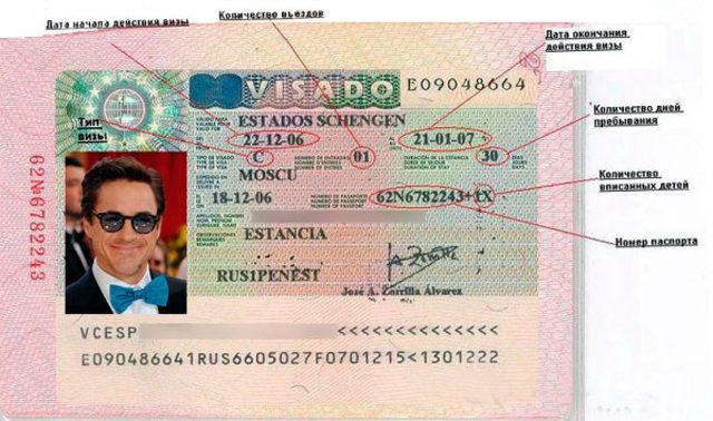 Виза на Тенерифе (Канарские острова) для россиян