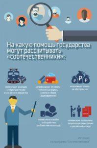 Программа переселения соотечественников для украинцев в 2017 году