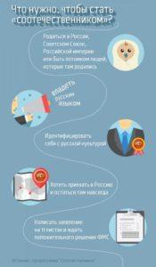 Изображение - Программа переселения соотечественников в россию из украины programma-sootechestvenniki-dlya-ukraincev-4-175x300