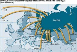 Изображение - Выезд на пмж из россии emigraciya-iz-rossii-7-300x206